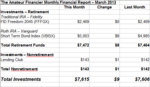 Net Worth March 2013a
