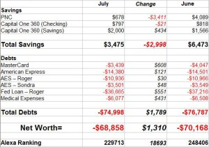 Net Worth July 2013b
