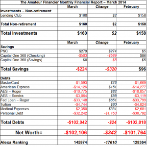 Net Worth March 2014a